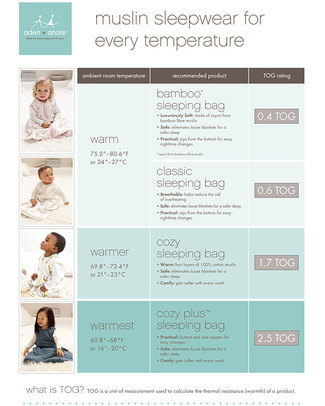 Aden & Anais Twinkle Cozy Sleeping Bag 1.7 TOG - 4 Layers of 100% Cotton Muslin (for cooler nights) Warm Sleeping Bags